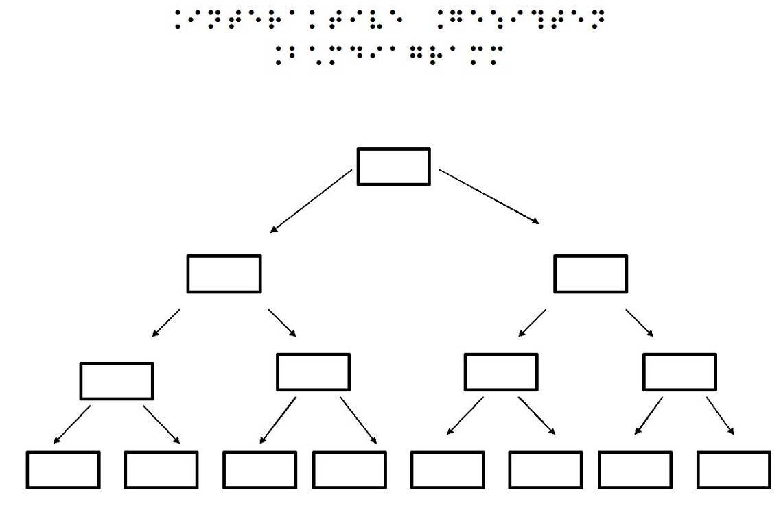 Baumdiagramm Generator Geogebra 5